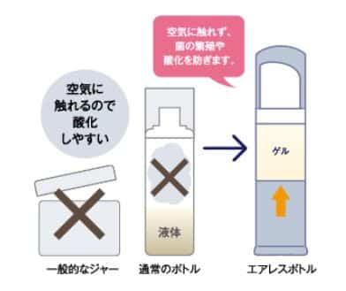 エアレスボトル採用